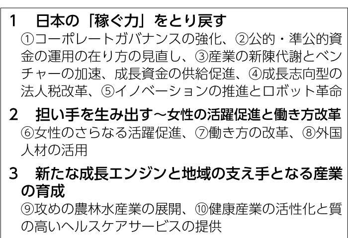 表2 「日本再興戦略改訂2014」の10大重点政策