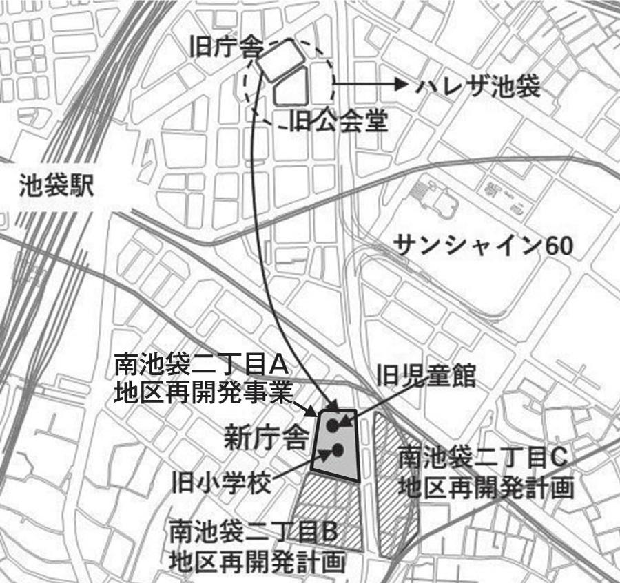 図1 豊島区新庁舎建設と再開発<br>筆者作成