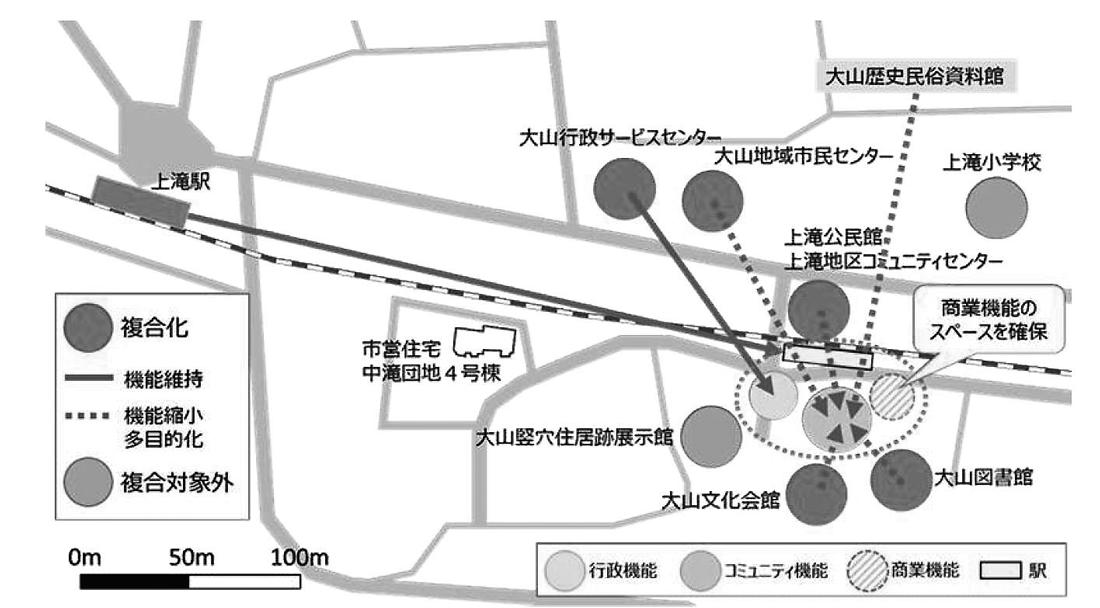 図3 大山地区公共施設再編リーディングプロジェクト<br>出典:「大沢野・大山地域複合施設整備事業」(富山市、2019年6月)から