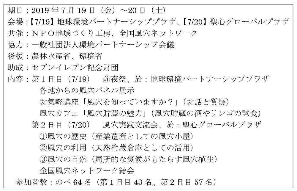 表3 第6回全国風穴サミットin東京の開催概要