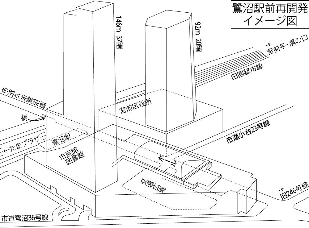 鷺沼駅前開発イメージ図