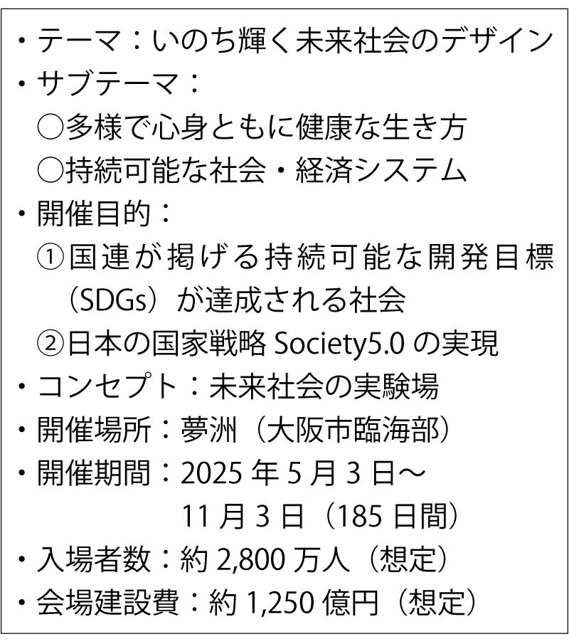 表1 2025年日本国際博覧会の概要