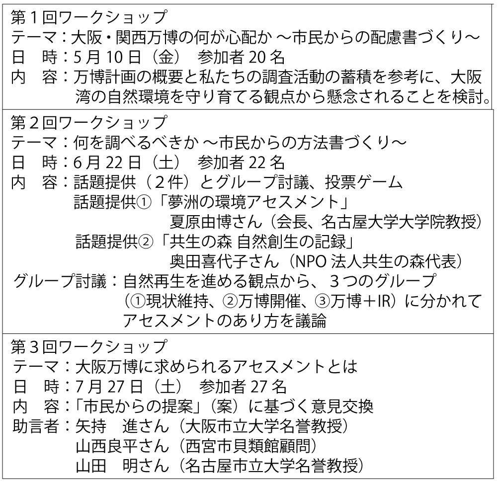 表2 取り組み状況(2019年3月~7月)