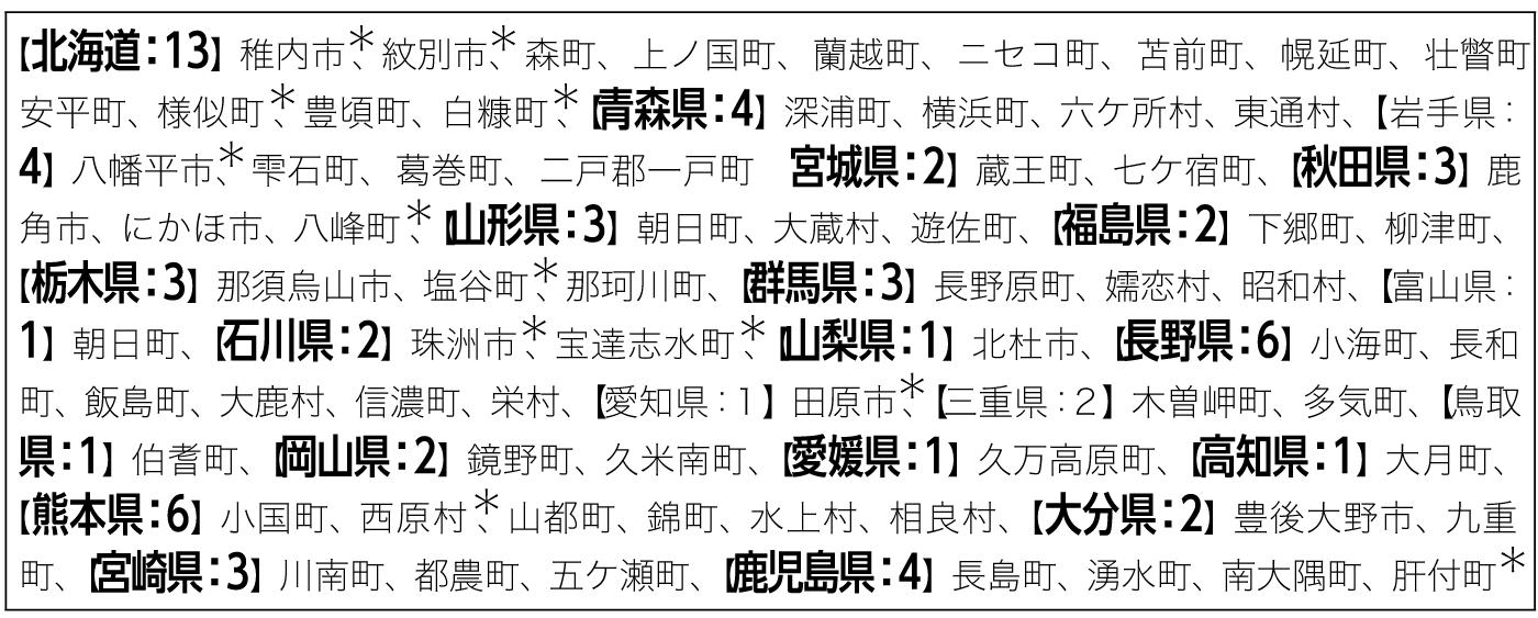 表5 永続地帯市町村一覧(2018年度)