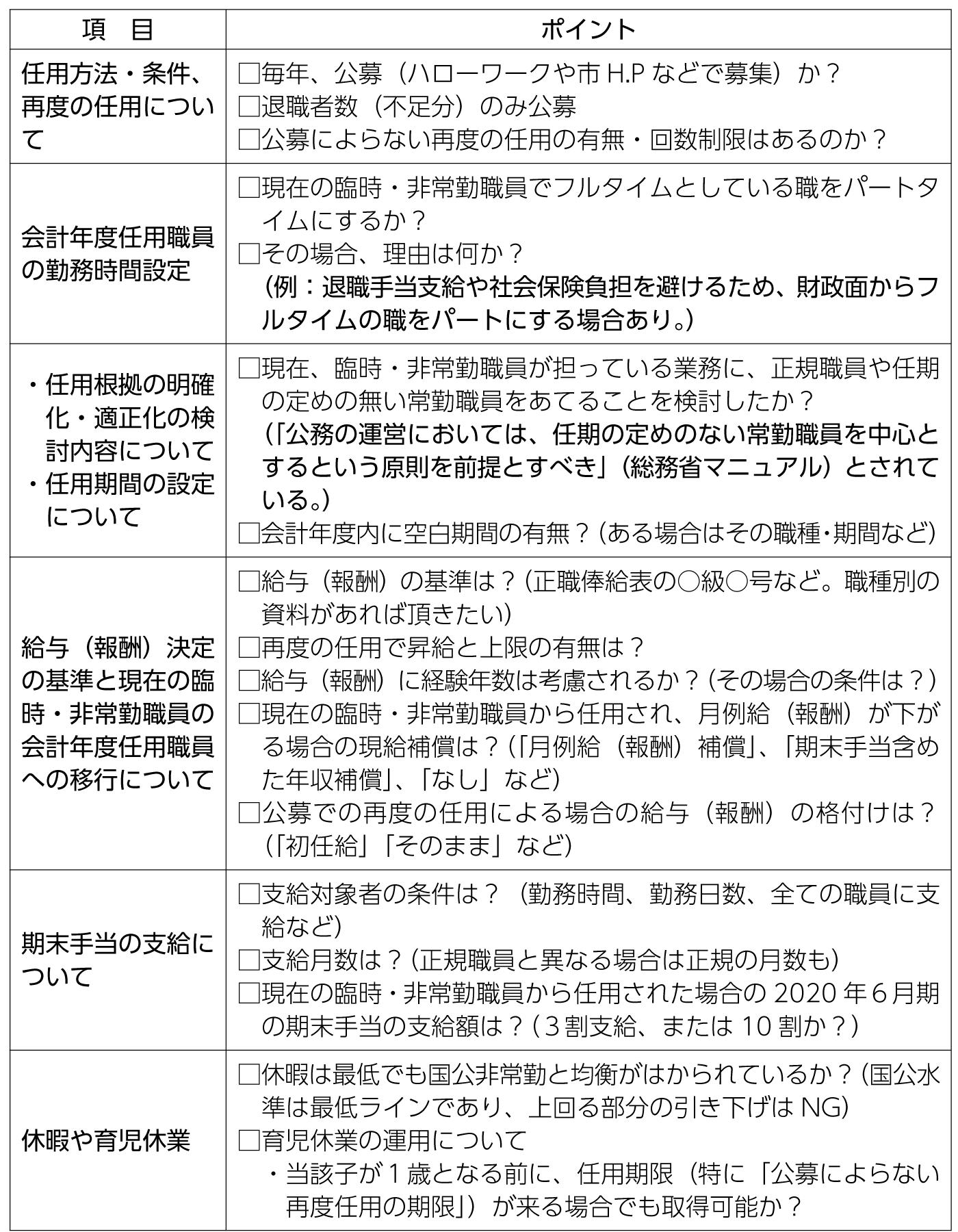 表1 会計年度任用職員制度に係る面談調査事項
