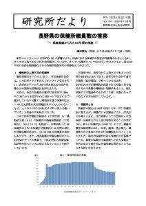2020年10月 164号 県内保健所職員数の推移